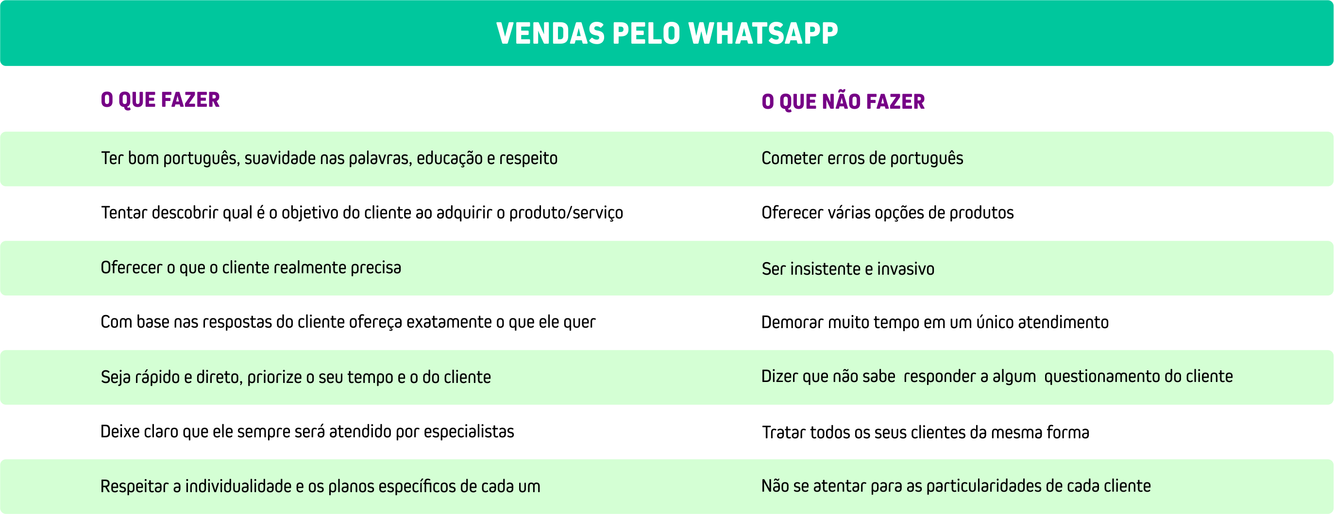whatsapp business whatsapp para empresas